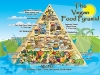 the_vegan_pyramid