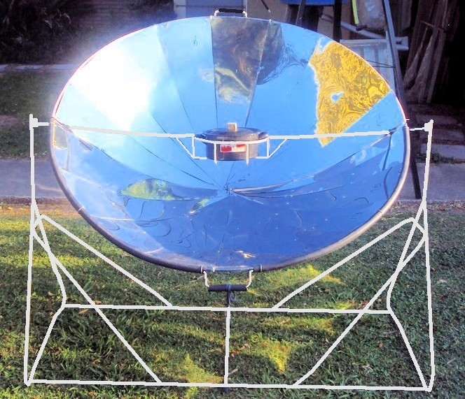 Videos nicol s di ruscio p gina 3 for Planos para cocina solar parabolica